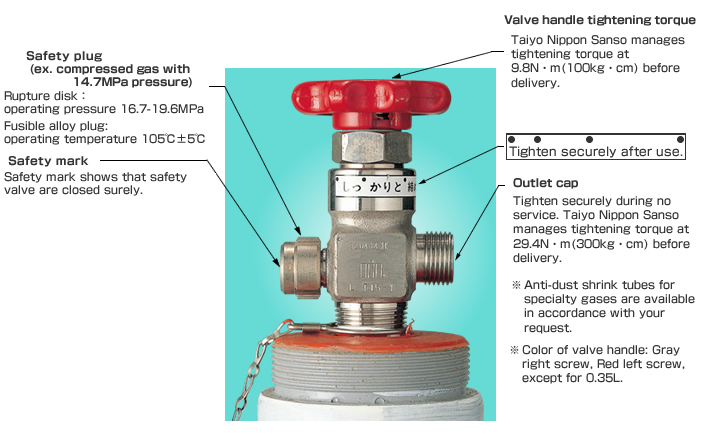 Cylinder valve electronics specialty gases taiyo nippon sanso specifications and package of valves sus diaphragm ccuart Choice Image